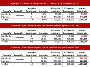 ejemplos_gasto
