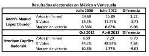 Mexico_Venezuela