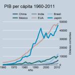 1_GDP_dlls