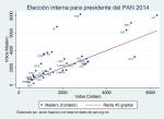 resultadosPAN2014
