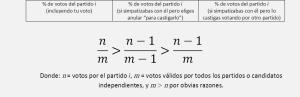 algebravotonulo